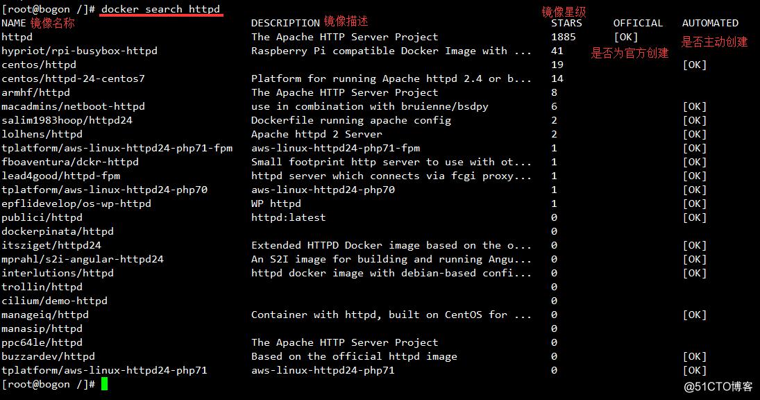 【Docker篇之一】Docker镜像及容器