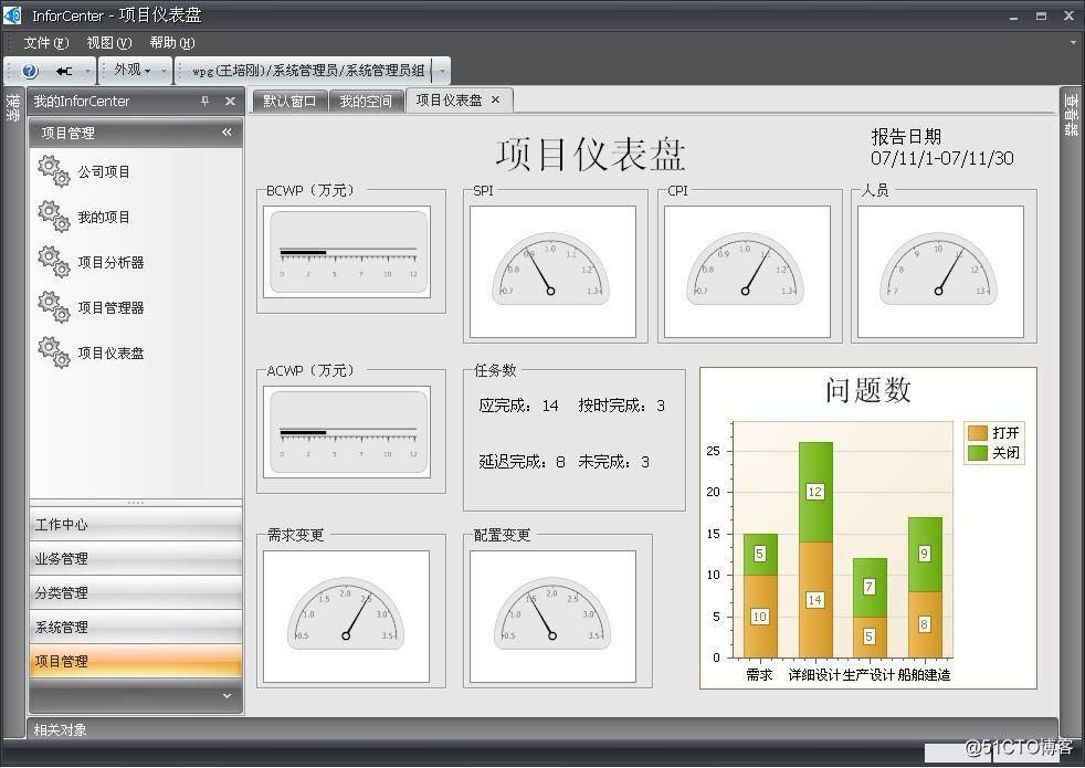 Co-PLAN-协同计划平台