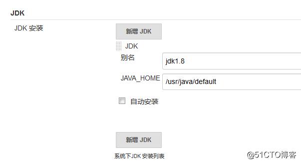 持续集成之 Jenkins 的安装与配置(一)