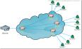 55.Azure内容分发网络(CDN)