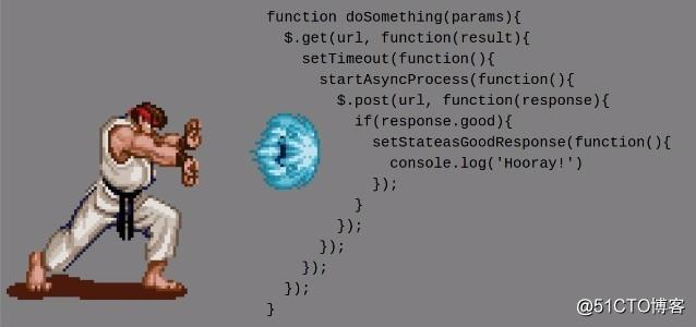 使用Fetch&promises实现数据交互(5)