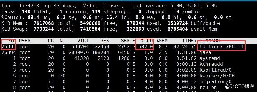 Linux服务器被黑,我们该如何处理?
