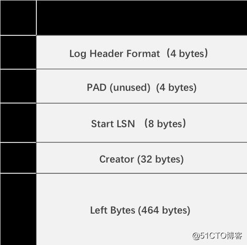 MySQL InnoDB redo Log 浅析