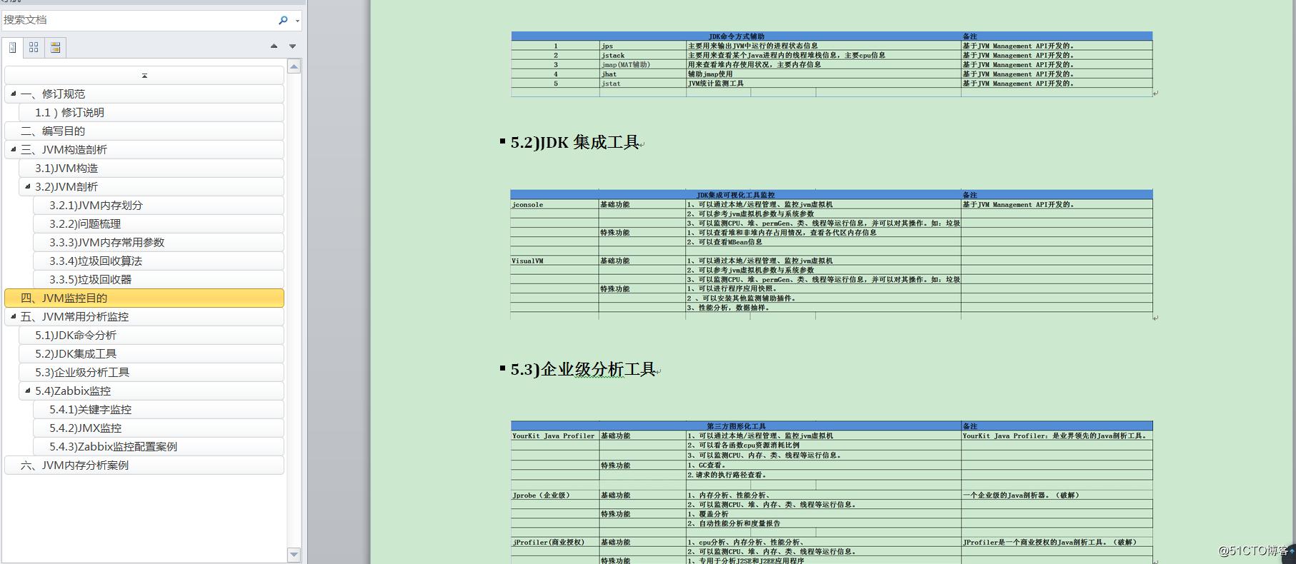Analyzer tool(MAT)分析JVM内存泄露案例