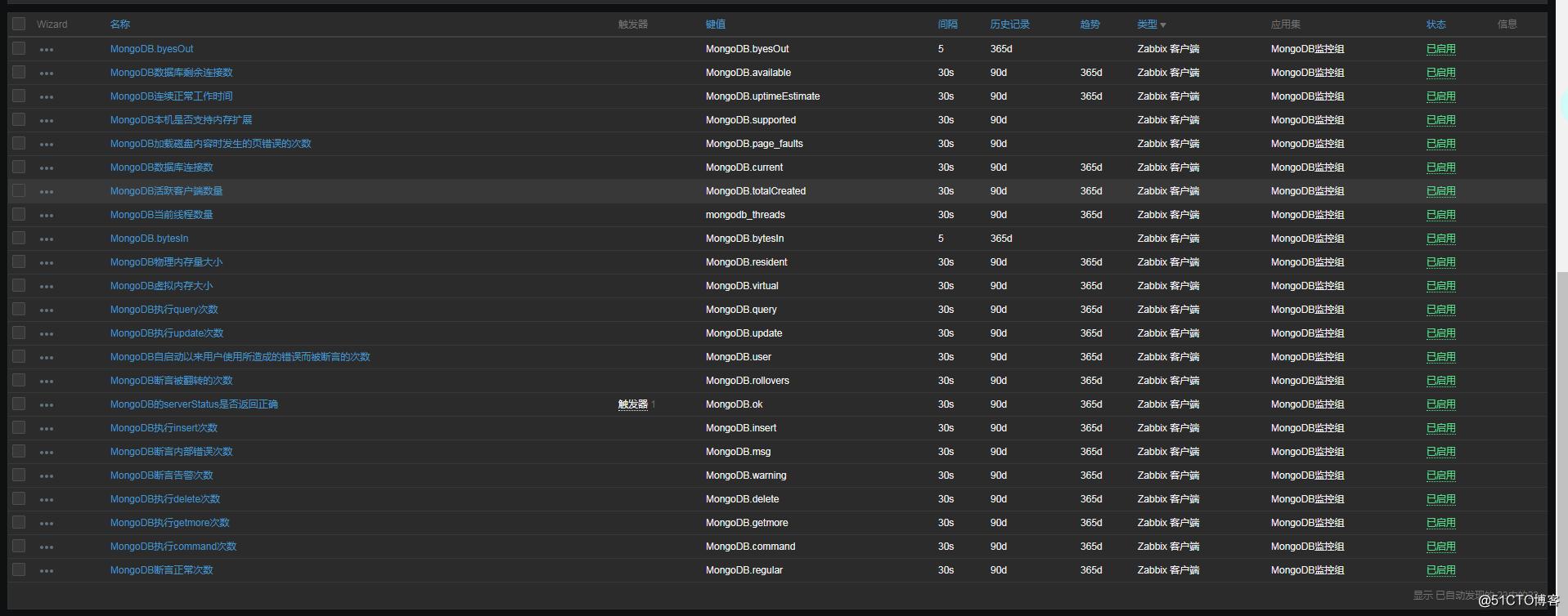 利用ZABBIX全面监控MongoDB数据库