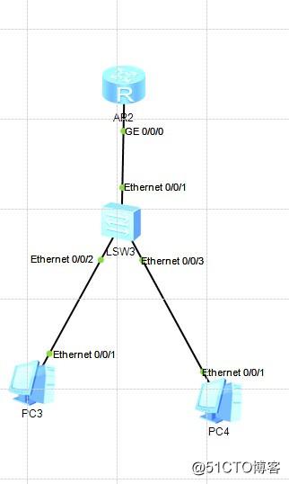DHCP服务器和DHCP中继的配置