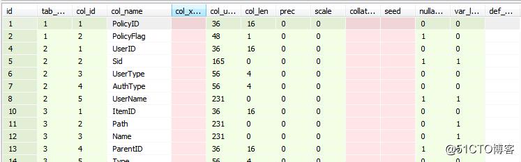 Sql Server数据库由于未知原因丢失的恢复方法