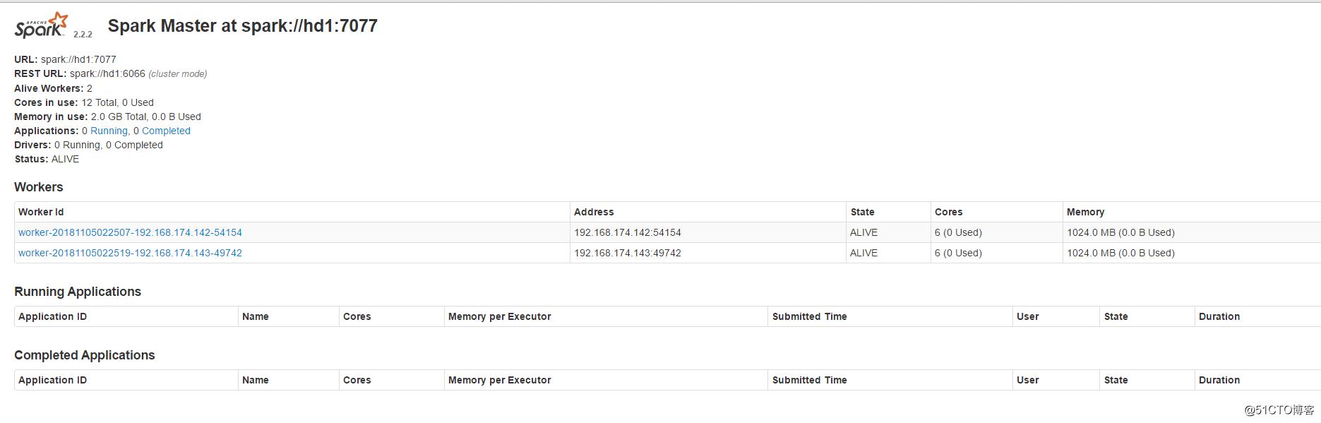 大数据分布式平台Hadoop2.7.7 + Spark2.2.2搭建
