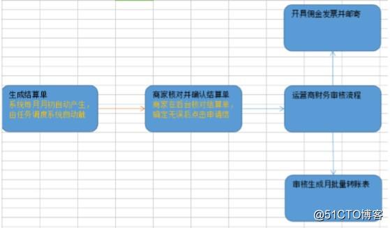 Java之品优购课程讲义_day20(7)