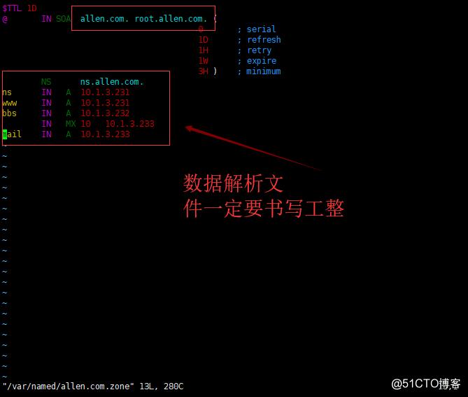 Linux 7.5 DNS 主从安装配置 、正向、反向解析